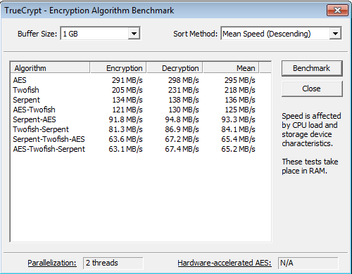 Intel Pentium G2120 TrueCrypt Screenshot