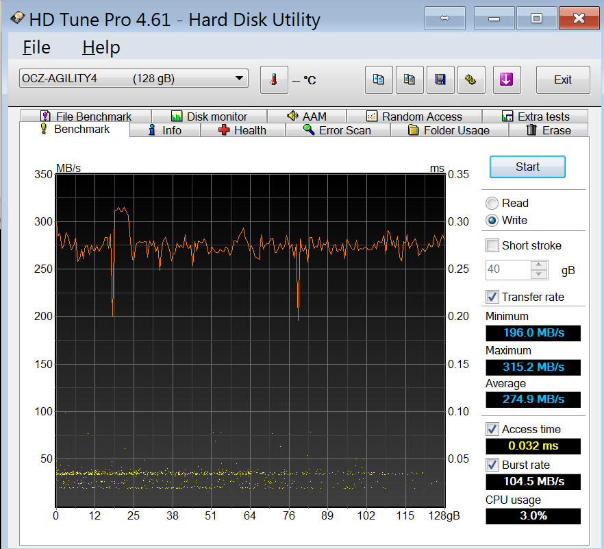 OCZ Agility 4 128GB - HD Tune Pro Write