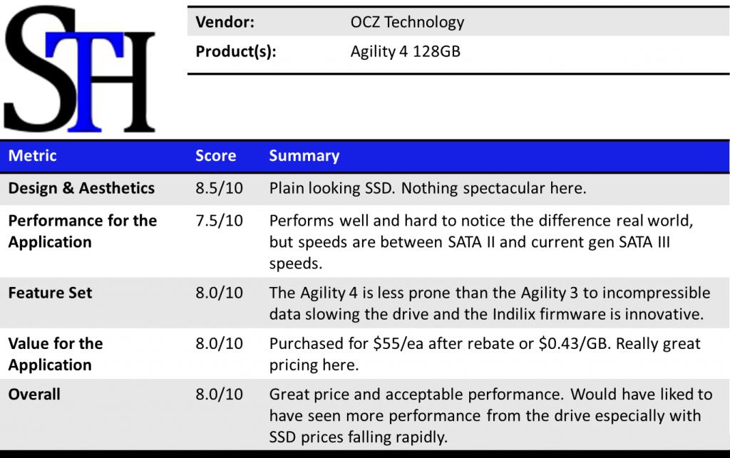OCZ Agility 4 128GB SSD Summary
