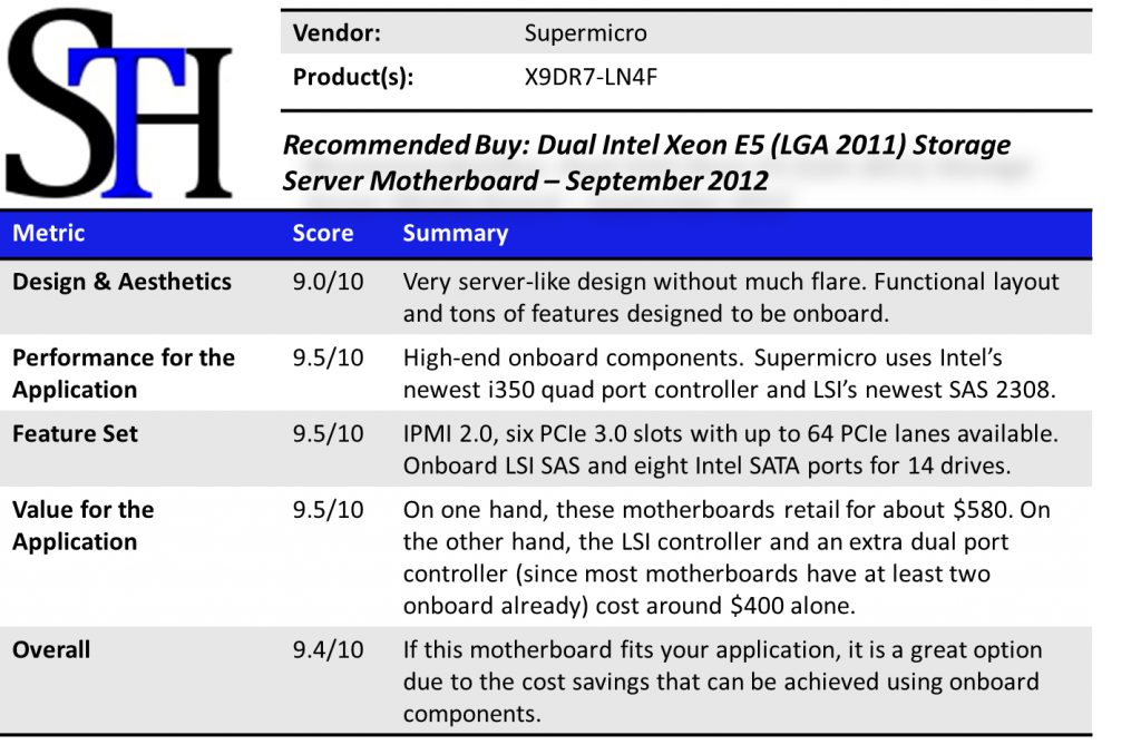 Supermicro X9DR7-LN4F Summary