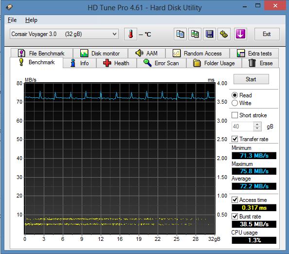 Corsair Voyager 32GB USB 3.0 HD Tune Pro Read
