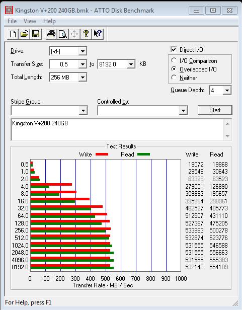 Kingston V+200 240GB ATTO Benchmark