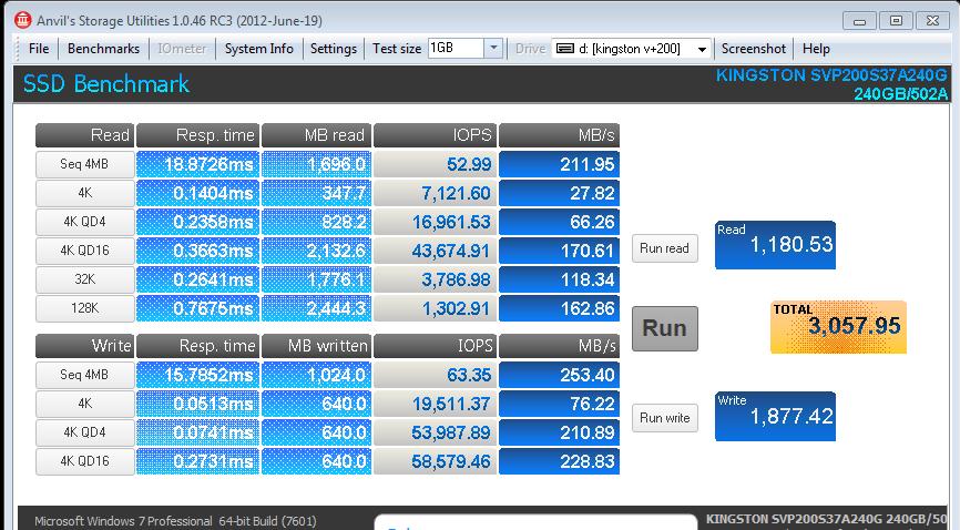 Kingston V+200 240GB Anvil Storage Utilities Benchmark