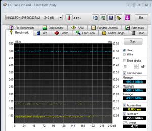Kingston V+200 240GB HD Tune Pro Read Benchmark