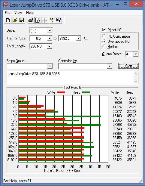 Lexar JumpDrive S73 32GB USB 3.0 ATTO Benchmark