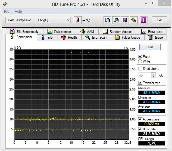 Lexar JumpDrive S73 32GB USB 3.0 HD Tune Pro Read