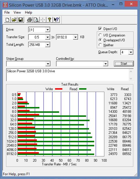 Silicon Power Blaze B10 32GB USB 3.0 ATTO Benchmark