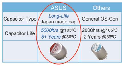 ASUS KGPE-D16 Capacitors