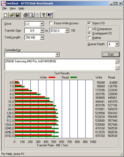 Samsung 840 Pro 256GB SSD ATTO Benchmark