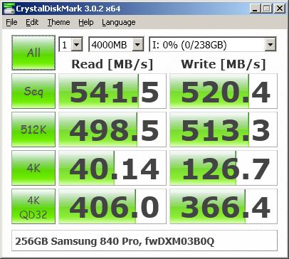 Samsung 840 Pro 256GB SSD CrystalDiskMark Benchmark