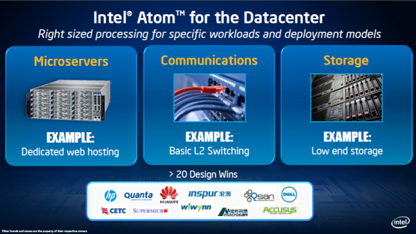 Intel Atom for the Datacenter