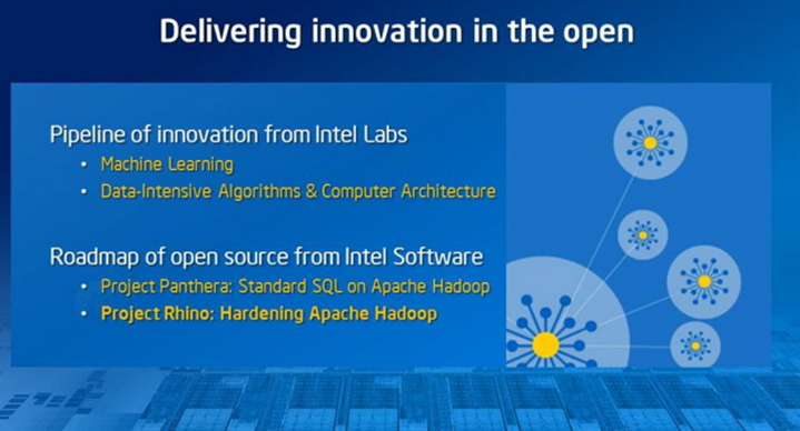 Intel Big Data the Path Forward