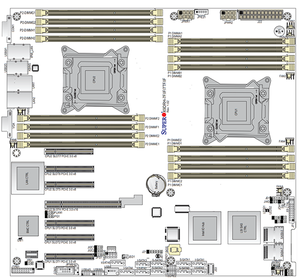 Supermicro X9DRH-7TF Layout