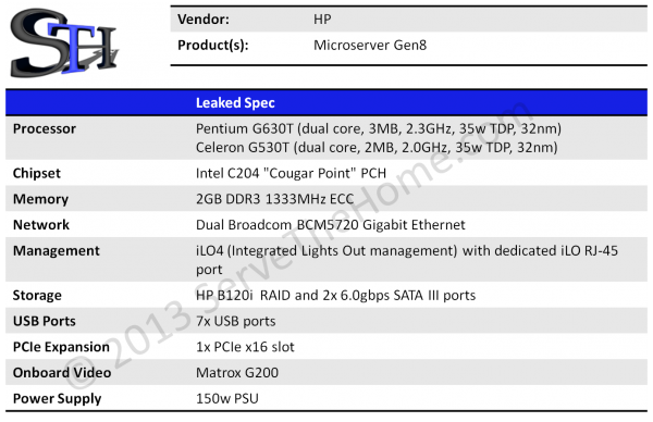 HP ProLiant Microserver Gen8 Specs