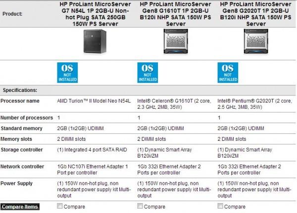 HP Microserver Gen8 on HP Shopping