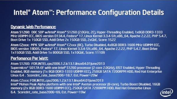 Intel Atom C2000 Family Avoton Performance