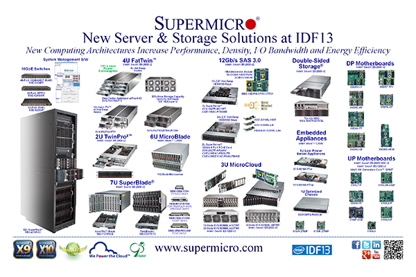 Supermicro Ivy Bridge E Solutions E5-2600 V2