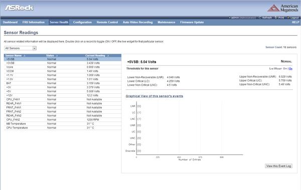 ASrock IPMI WebGUI Sensor Readings