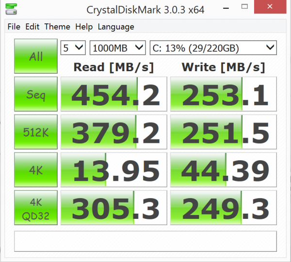 Lenovo Yoga 2 Pro - Crystal Disk Mark