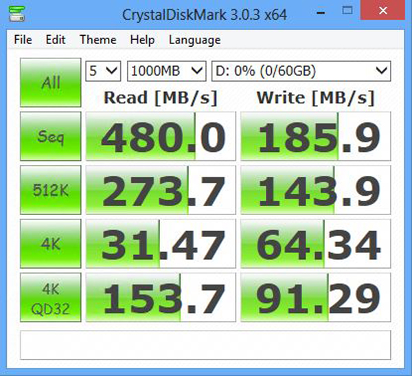 MyDigitalSSD Super Cache 2 64GB CrystalDiskMark
