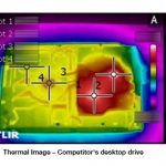 WD Nasware 3.0 Thermal Imaging