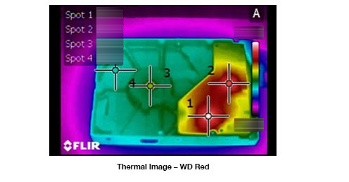 WD Nasware 3.0 Thermal Imaging - WD Red