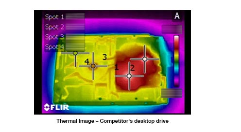 WD Nasware 3.0 Thermal Imaging Competitor