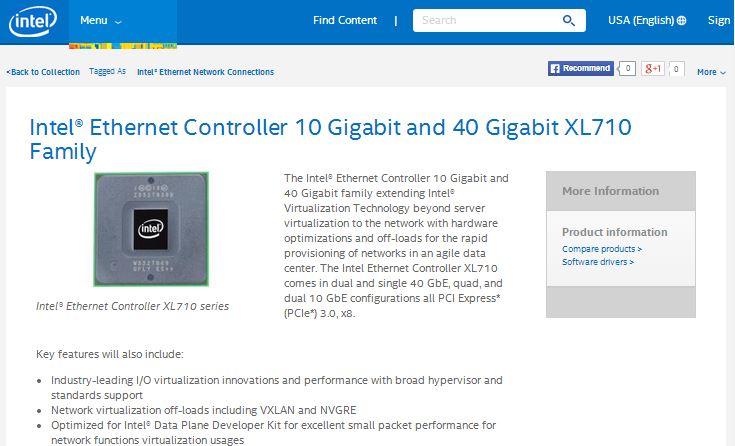 Intel Fortville Controller Page