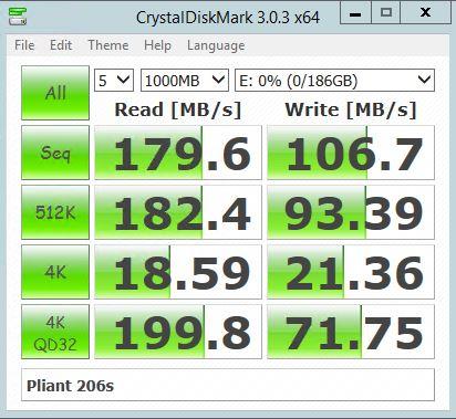 Sandisk Pliant LB206s - CrystalDiskMark
