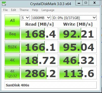 Sandisk Pliant LB406s - CrystalDiskMark
