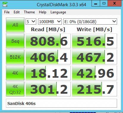 Sandisk Pliant LB406s RAID 0 - CrystalDiskMark