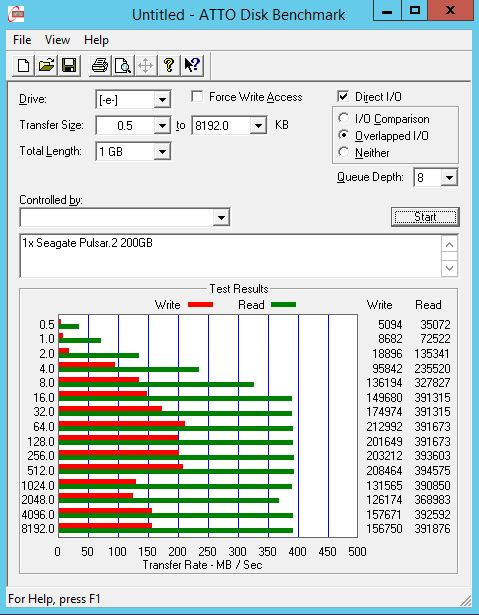 Seagate Pulsar.2 200GB - ATTO benchmark