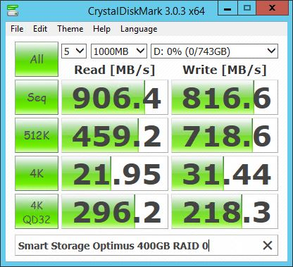Smart Storage Optimus 400GB RAID 0 - CrystalDiskMark