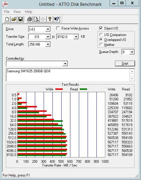 Samsung SM1625 200GB ATTO Benchmark