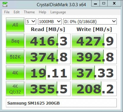 Samsung SM1625 200GB CrystalDiskMark Benchmark
