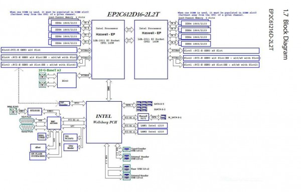 Atx Motherboard Labeled Atx Motherboard 2171d1133451790 Block Diagram