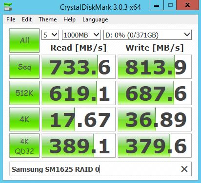 Samsung SM1625 200GB RAID 0 CrystalDiskMark Benchmark