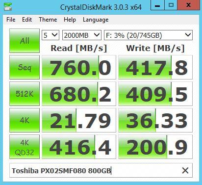 Toshiba PX02SMF080 800GB CrystalDiskMark Benchmark