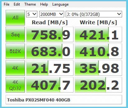 Toshiba PX02SMF040 400GB CrystalDiskMark Benchmark