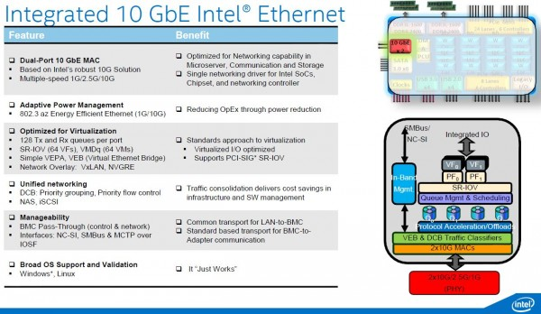 Intel Broadwell-DE Integrated 10GbE