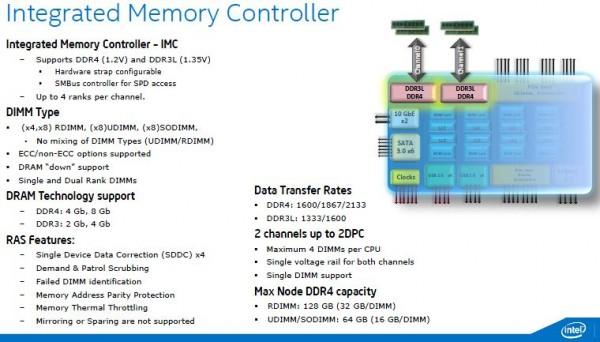Intel Broadwell-DE Integrated Memory Controller