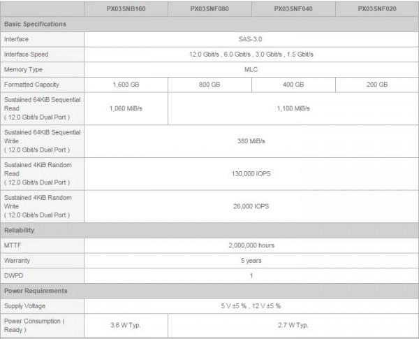 Toshiba PX03SN Specs