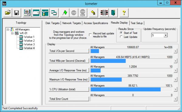 ioDrive Duo RAID 0 stripe - 4k random read