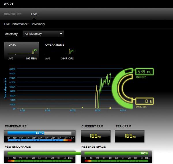 Sandisk fusion io iodrive installation on vmware vsphere Zfs raid calculator