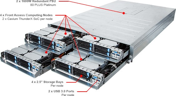 Gigabyte H270-T70  Angle - Annotated