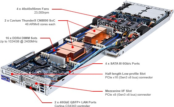 Gigabyte H270-T70 - Annotated