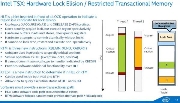 Intel Xeon E7 V3 TSX