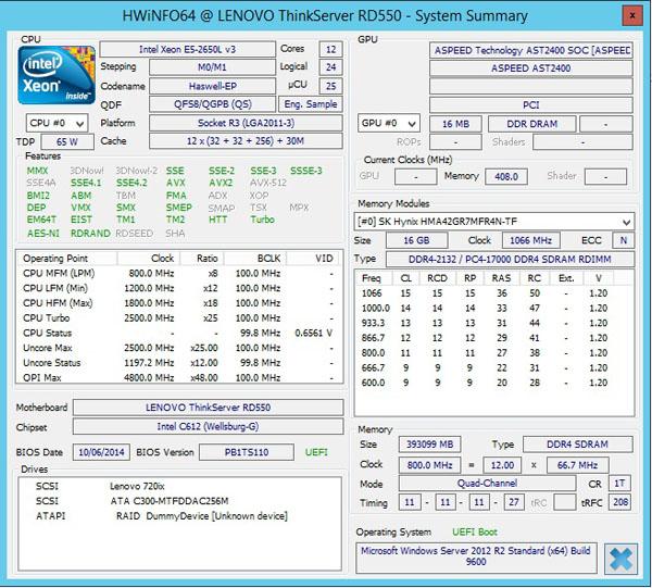 ThinkServer RD550 E5-2650L V3 HWiNFO
