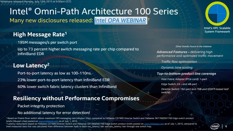 Intel Omni-path ISC15 slide 2
