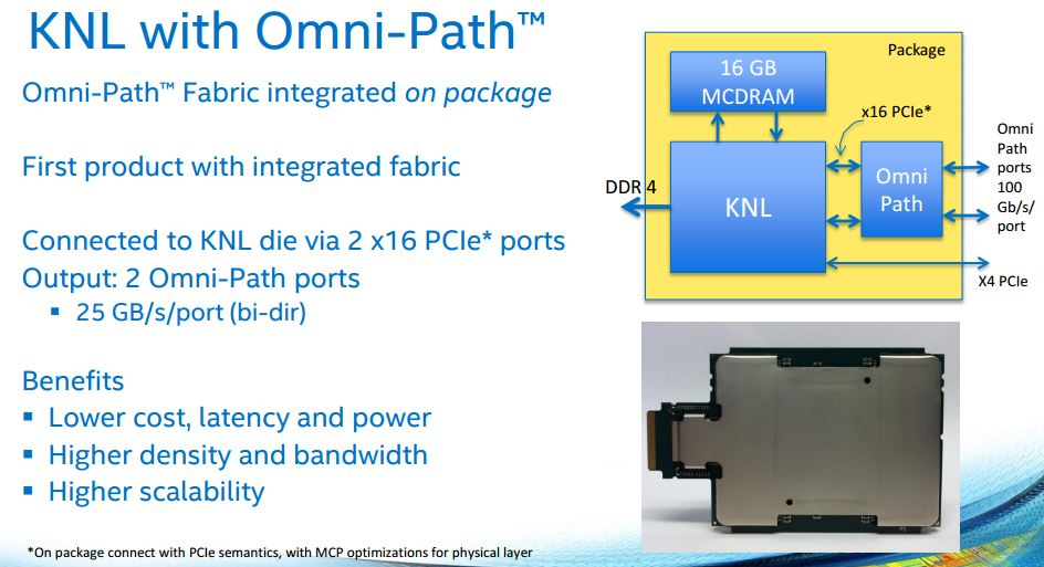 Intel Knights Landing - Omni-Path